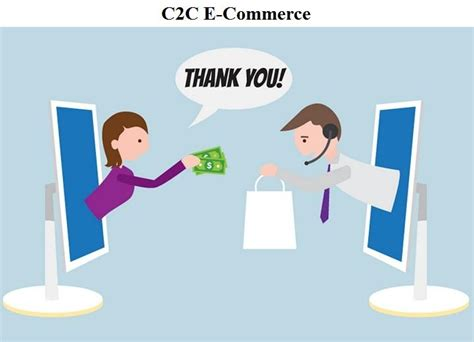 Gigantic Growth of C2C E-Commerce Market 2019: Expected