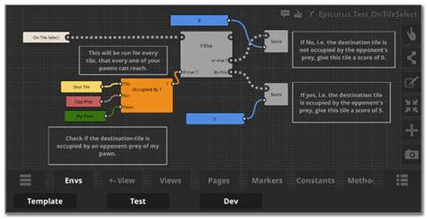 What are the best visual programming languages? - Quora