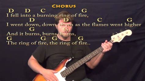 Ring of Fire (JOHNNY CASH) Bass Guitar Cover Lesson with